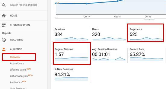 Rastreando visualizações de página no Google Analytics